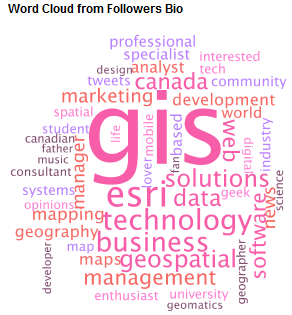 Canadian GIS Ambassador Program: Interview with Brent Hall ...