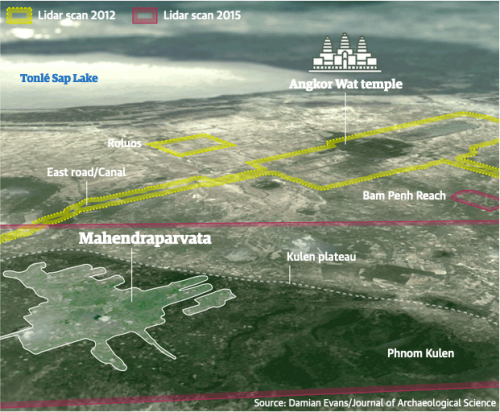 An aerial image highlighting the areas involved in the airborne survey around Ankor Wat.