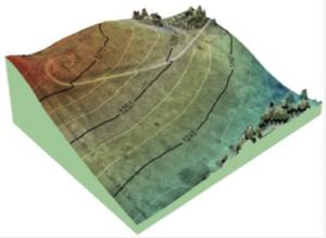 UAV Mapping